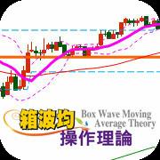 箱波均控盤指標