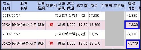 【4根漲停板】六月第三檔,獲利無法檔!
