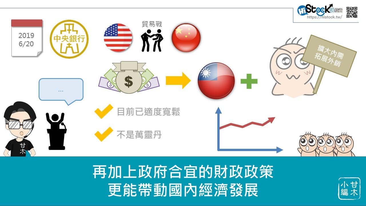 美國降息對台股的影響_07