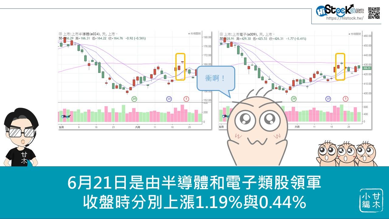 美國降息對台股的影響_11