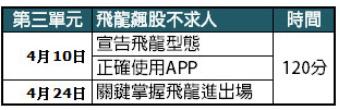 打敗大盤的飆股策略(2015年報酬率93%)_05