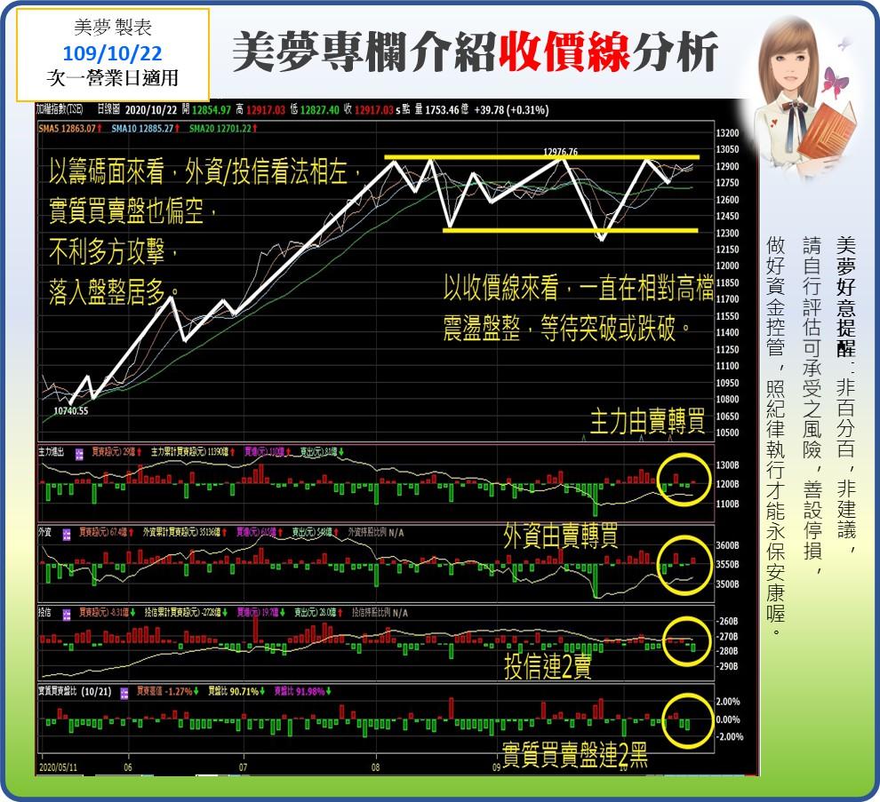 1091023美夢冠軍-股市_07