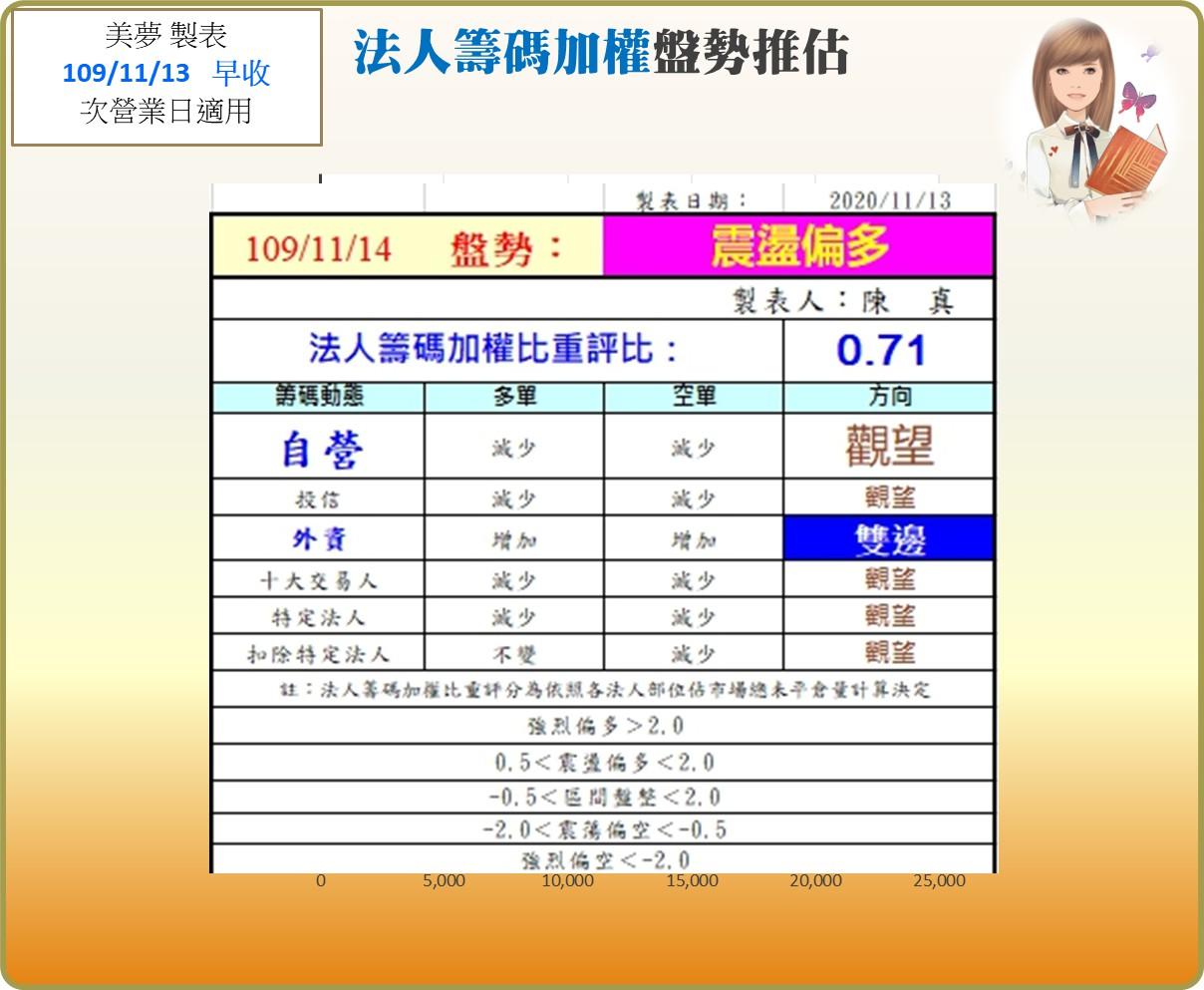 1091116美夢冠軍-股市_10