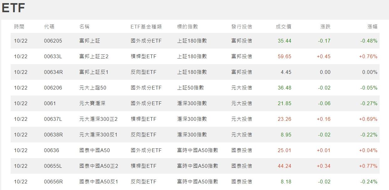 1091023美夢冠軍-股市_24