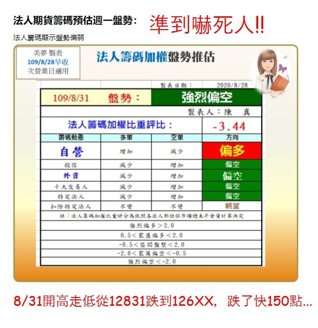 1090901 美夢冠軍-股市_07