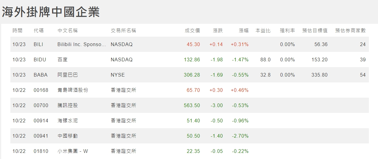 1091023美夢冠軍-股市_23