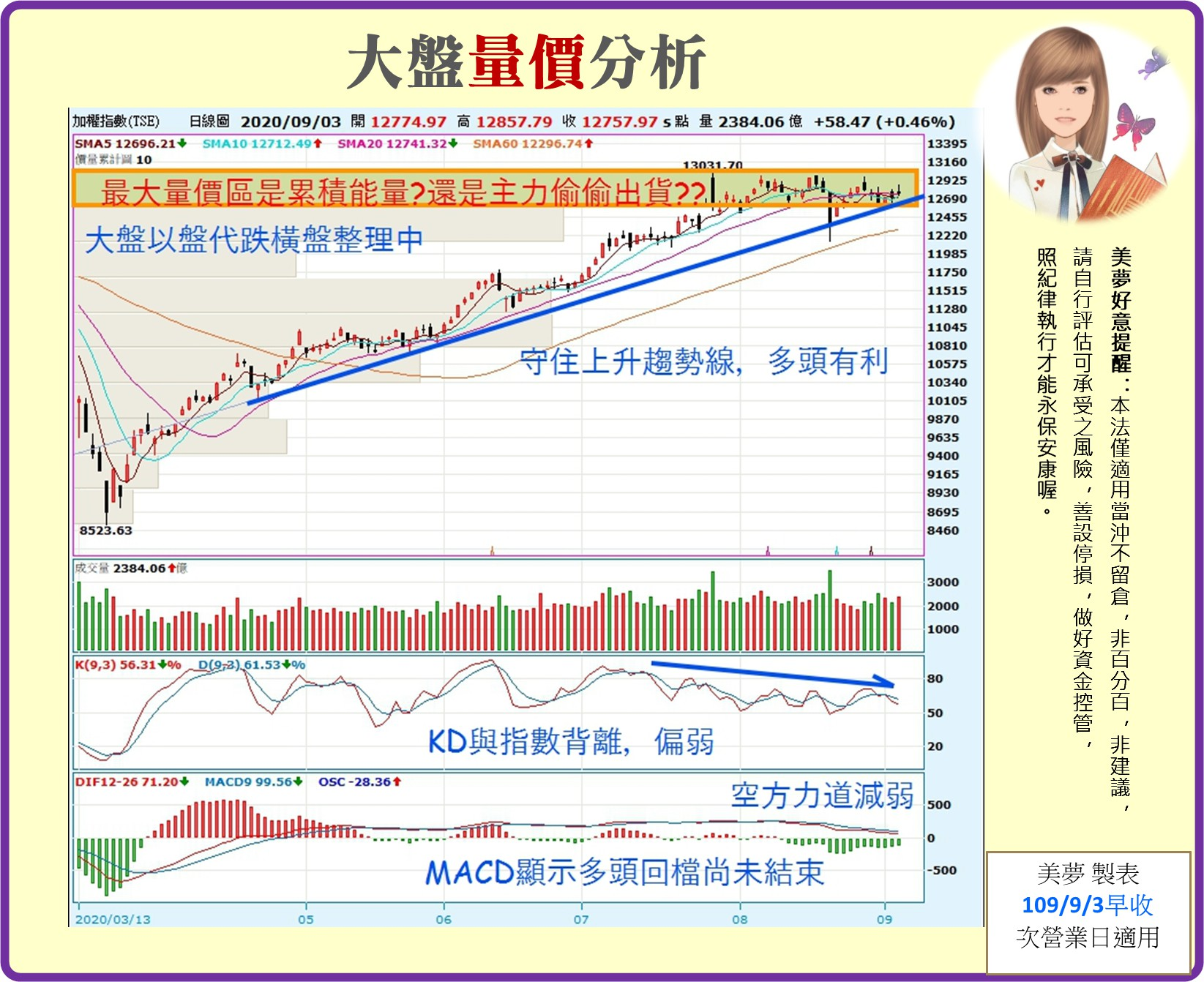 1090904 美夢冠軍-股市_02