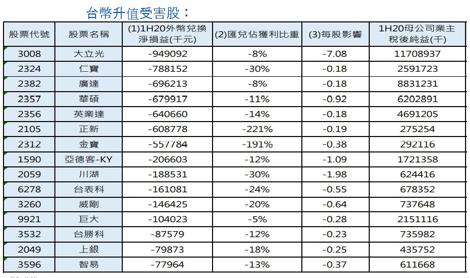 1091012美夢冠軍-股市_14