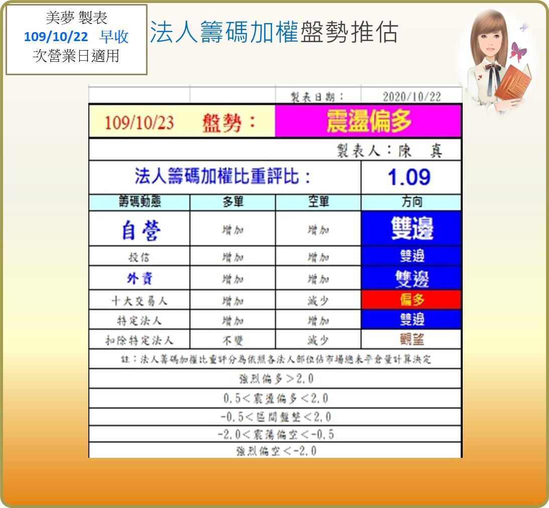 1091023美夢冠軍-股市_11