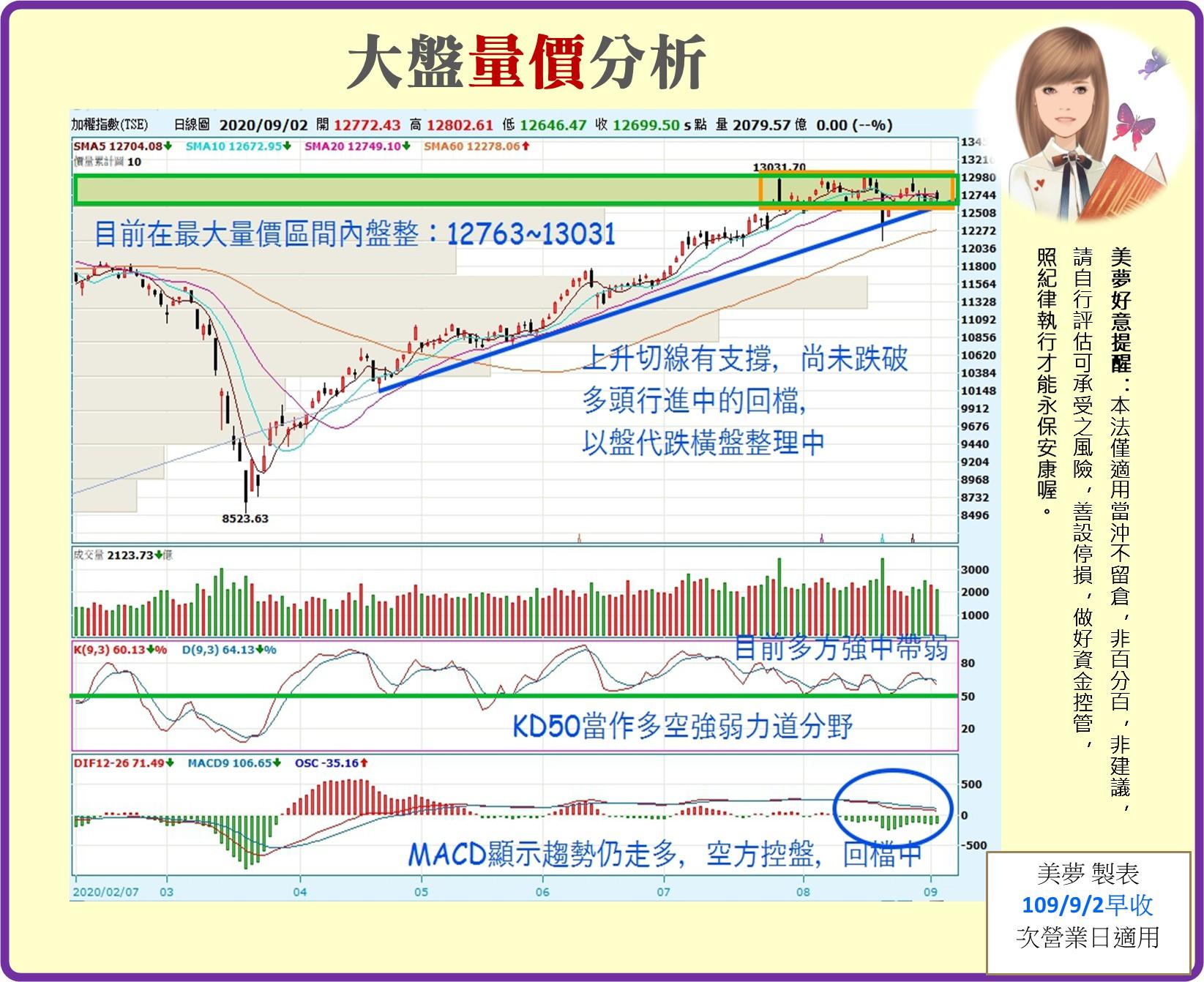 1090903 美夢冠軍-股市_02