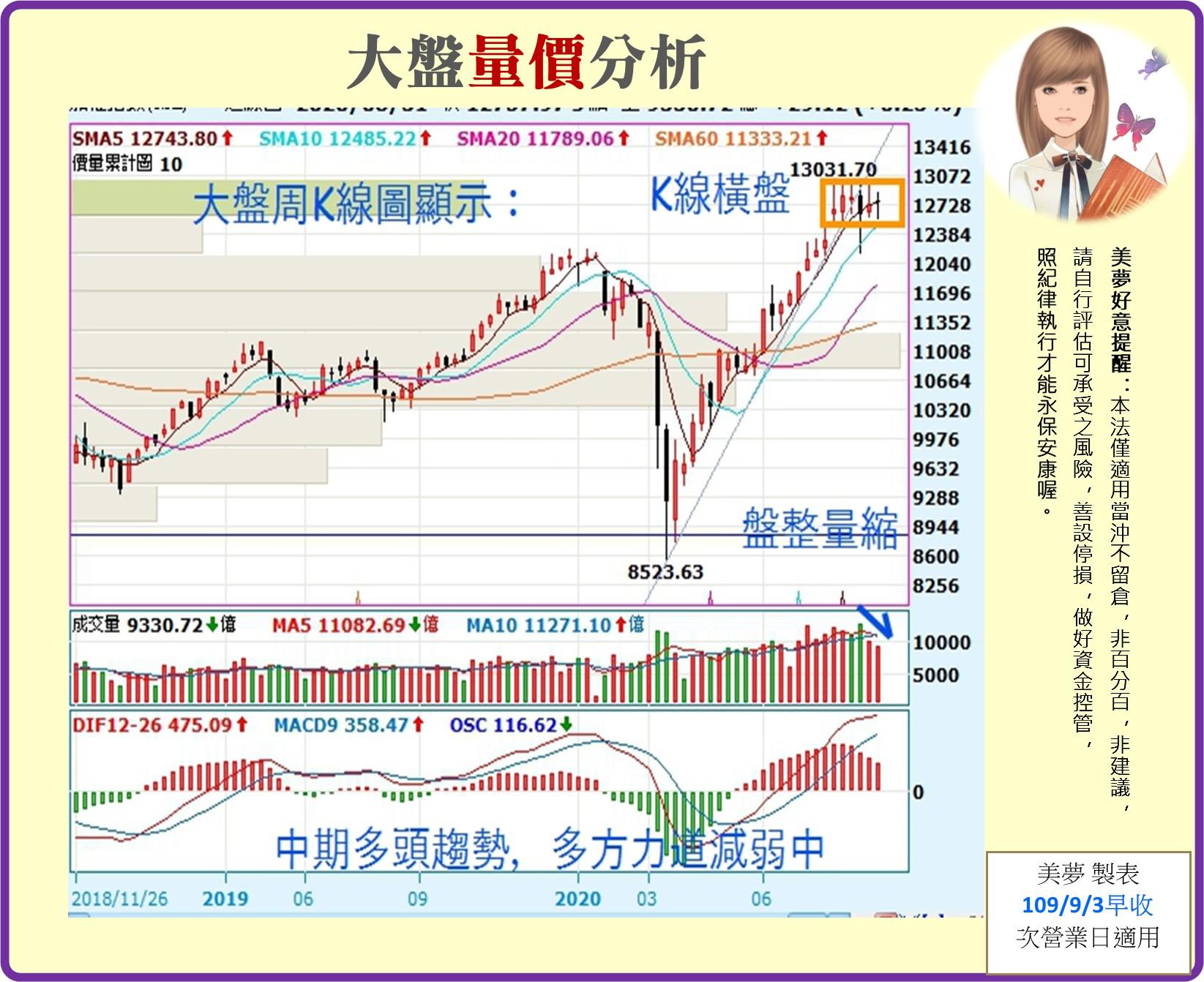 1090904 美夢冠軍-股市_03