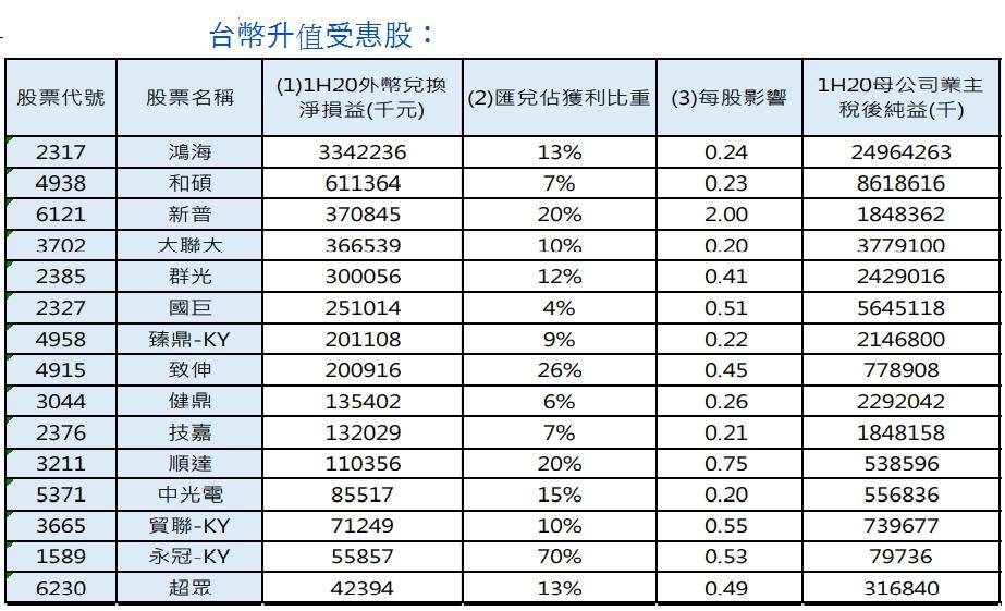 1091012美夢冠軍-股市_13