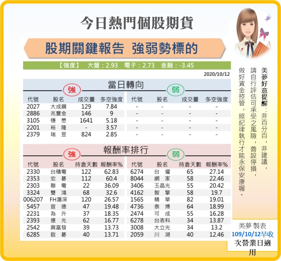 1091012美夢冠軍-股市_12