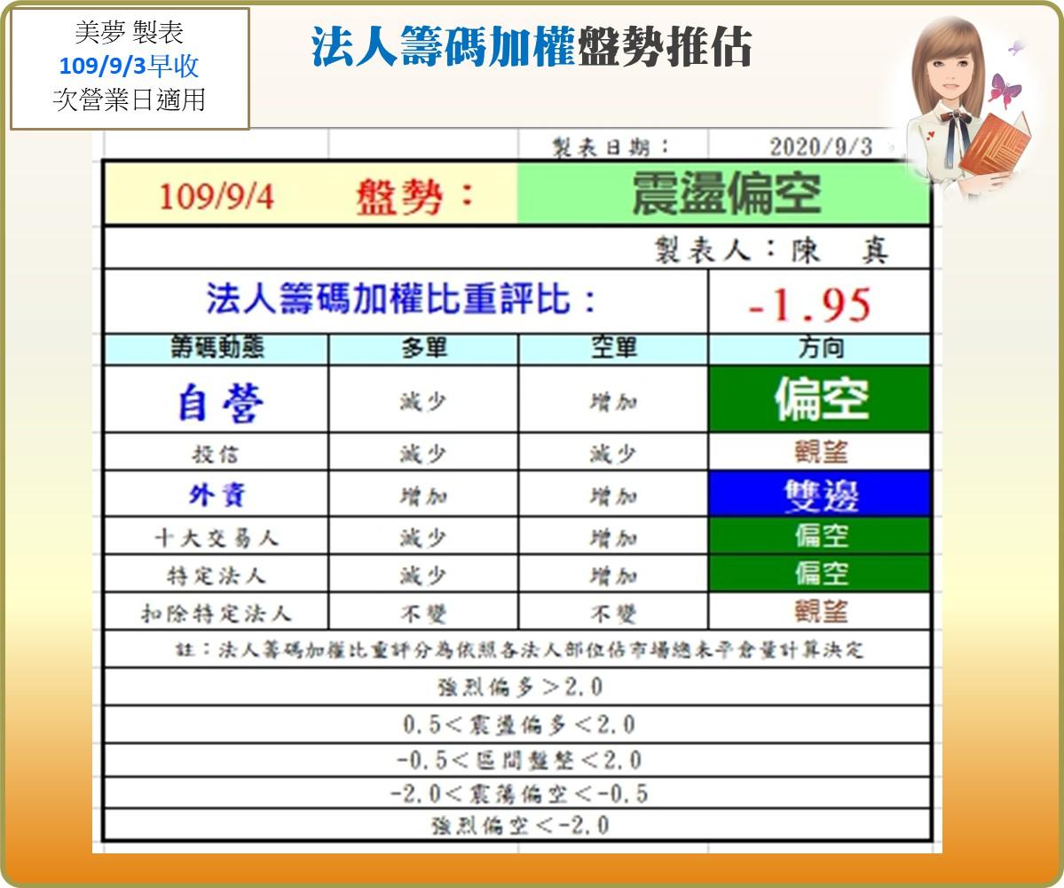 1090904 美夢冠軍-股市_08