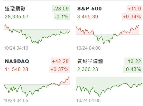 1091026美夢冠軍-股市+雙11+零股交易+11/1分享會訊息_03