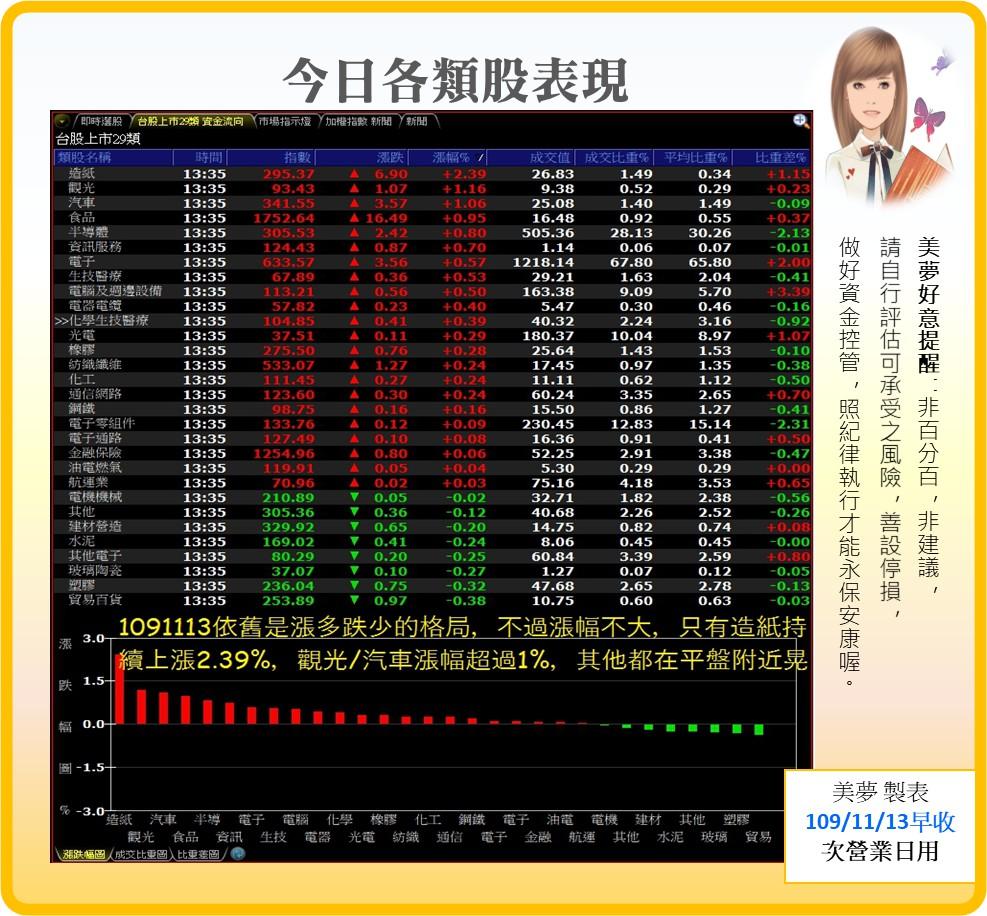 1091116美夢冠軍-股市_08