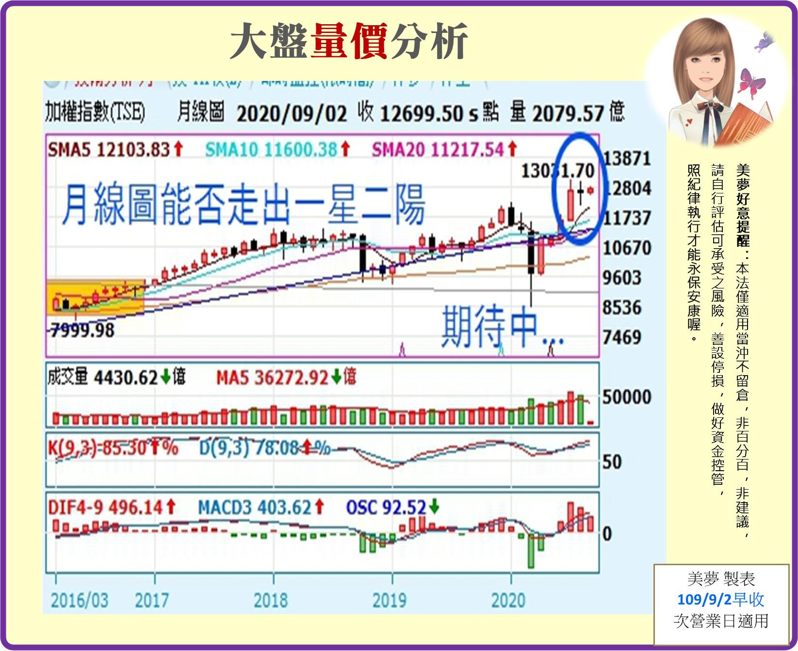 1090903 美夢冠軍-股市_04
