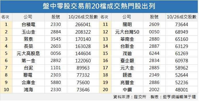 1091027美夢冠軍-股市+雙11+零股交易+11/1分享會訊息_18