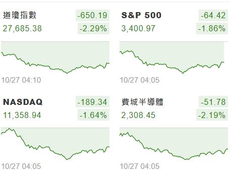 1091027美夢冠軍-股市+雙11+零股交易+11/1分享會訊息_03