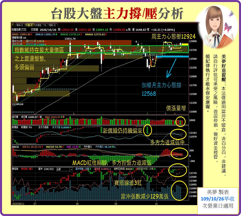 1091027美夢冠軍-股市+雙11+零股交易+11/1分享會訊息_06