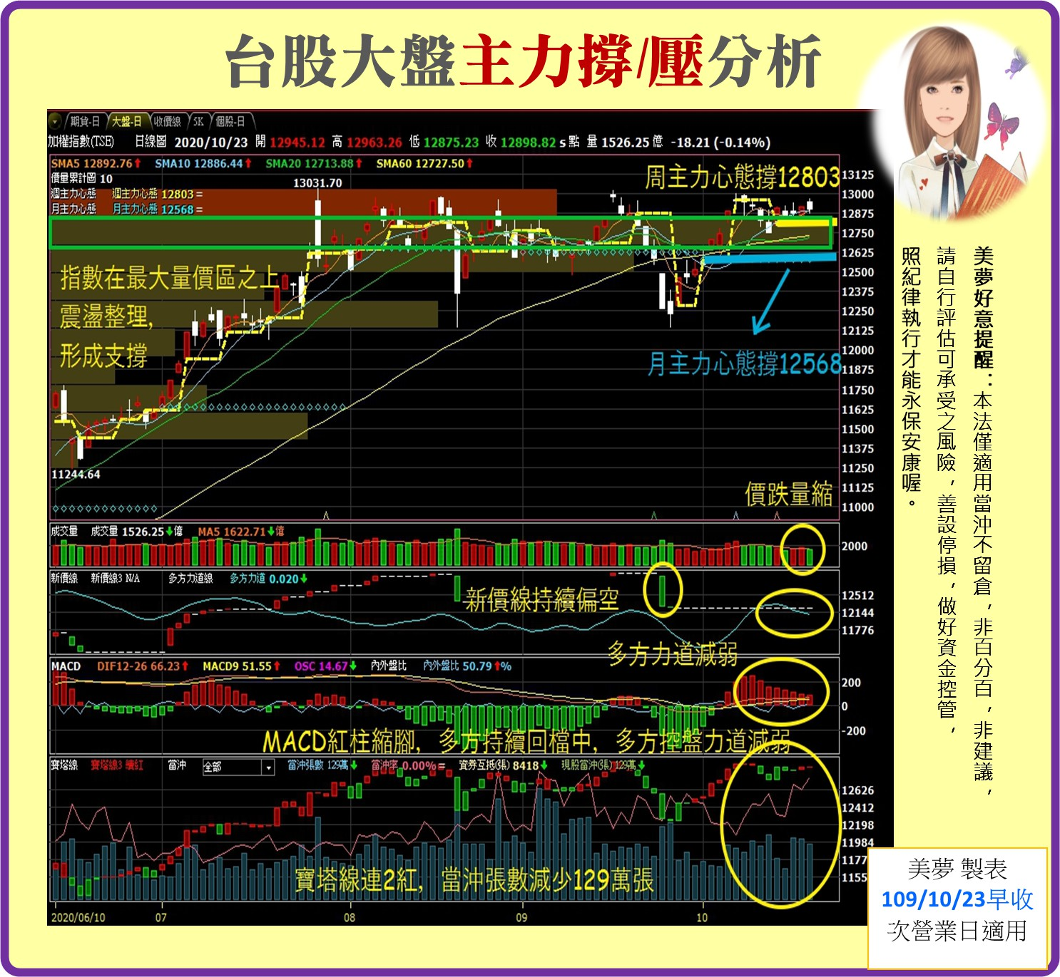 1091026美夢冠軍-股市+雙11+零股交易+11/1分享會訊息_06