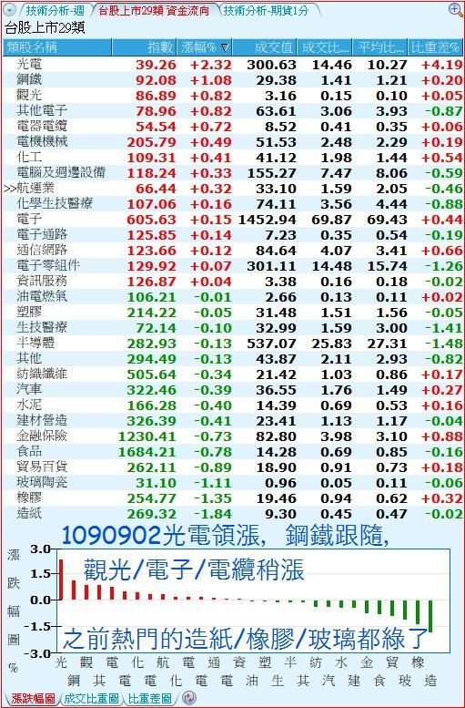 1090903 美夢冠軍-股市_05