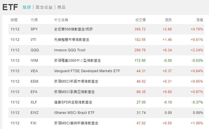 1091112美夢冠軍-股市+MSCI調整_21