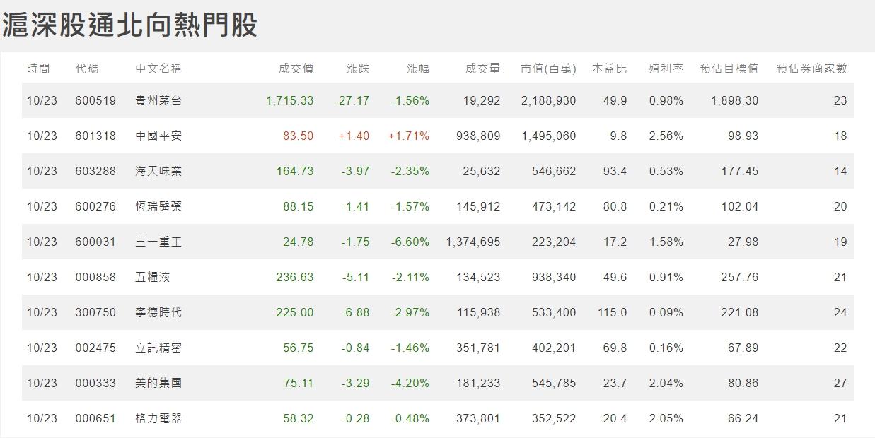 1091026美夢冠軍-股市+雙11+零股交易+11/1分享會訊息_27