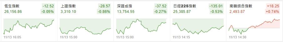1091116美夢冠軍-股市_18