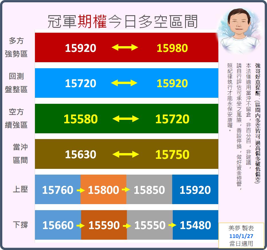 1100127 美夢冠軍-強哥期權
