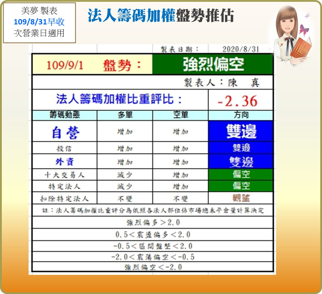1090901 美夢冠軍-股市_08