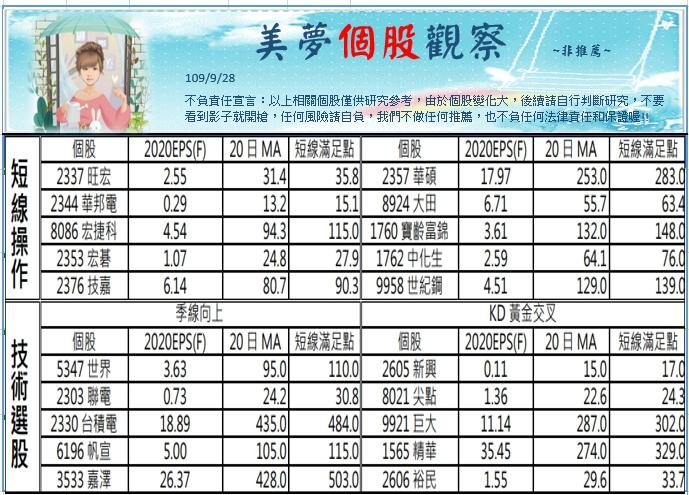 1090928美夢冠軍-股市_13