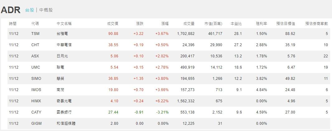 1091112美夢冠軍-股市+MSCI調整_03