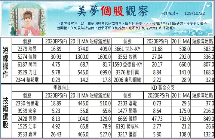 1091023美夢冠軍-股市_14