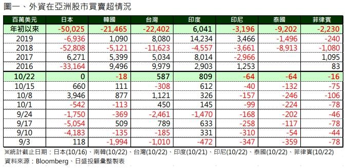 1091026美夢冠軍-股市+雙11+零股交易+11/1分享會訊息_11