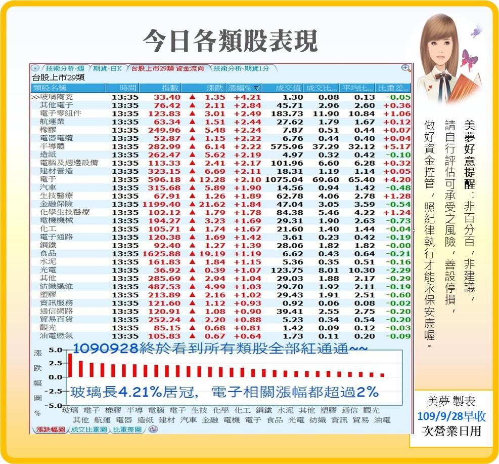1090928美夢冠軍-股市_08