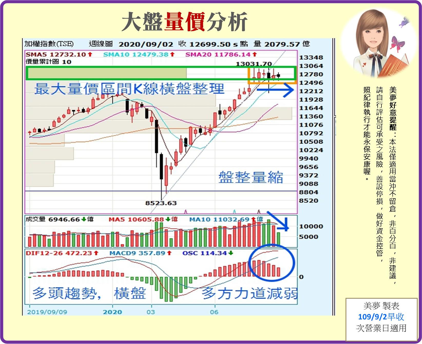 1090903 美夢冠軍-股市_03