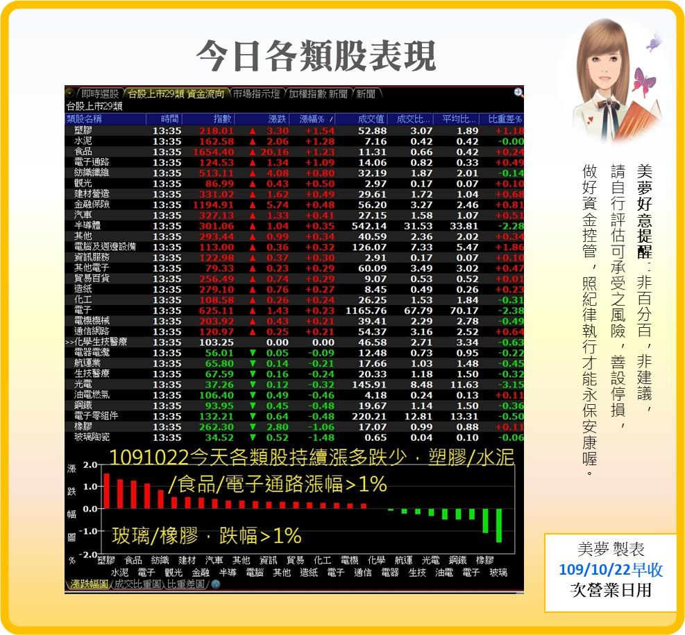 1091023美夢冠軍-股市_09