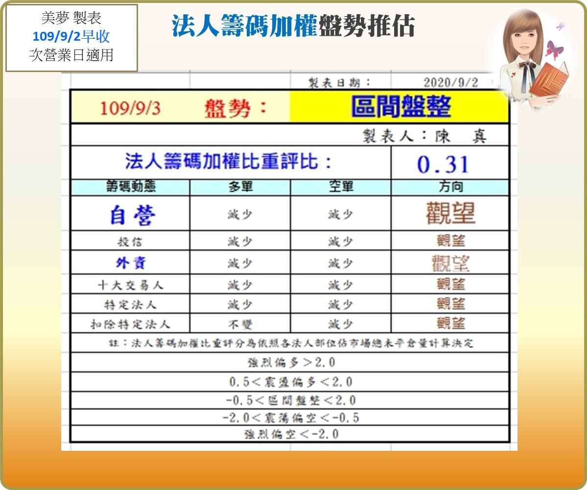 1090903 美夢冠軍-股市_07