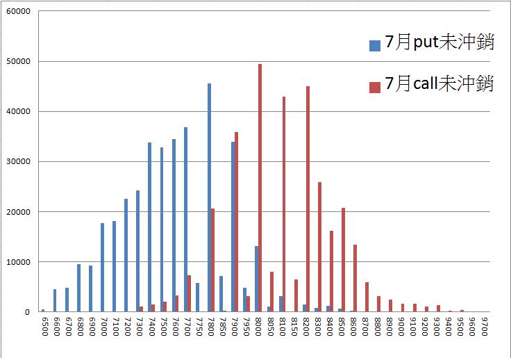 7/11 盤前分析:留意季線/前高壓力,上證午盤拉高2%_04