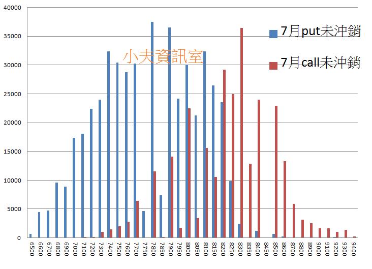 7/17 盤前分析 台指期結算日,歐美略為修正_03