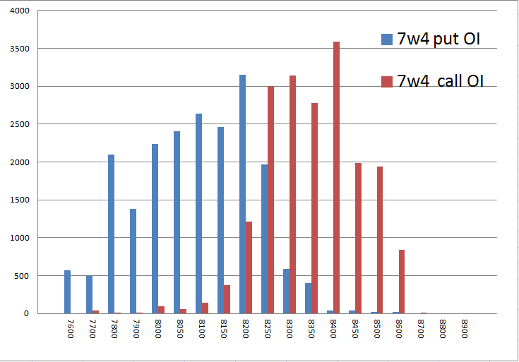 7/18 盤前分析 期權籌碼平平,國際行情略為偏多_04