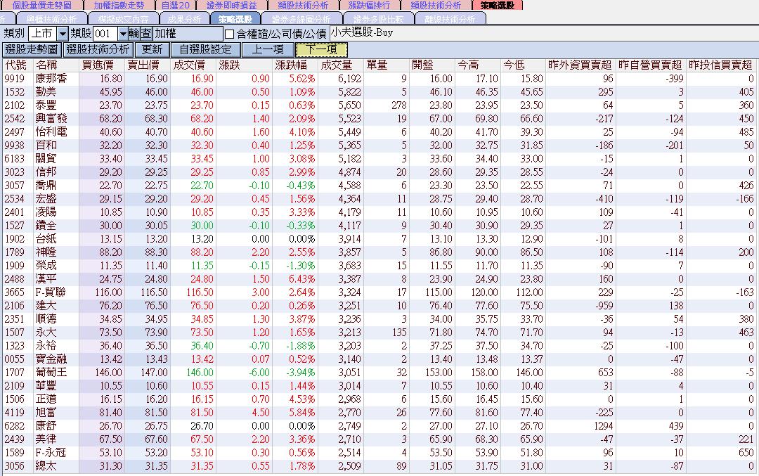 8/2 小夫程式選股 近期出現買訊個股_02