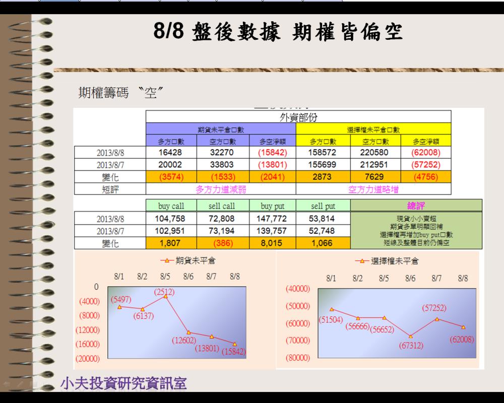 8/8 盤後數據  看似風平浪靜下的波濤洶勇_03