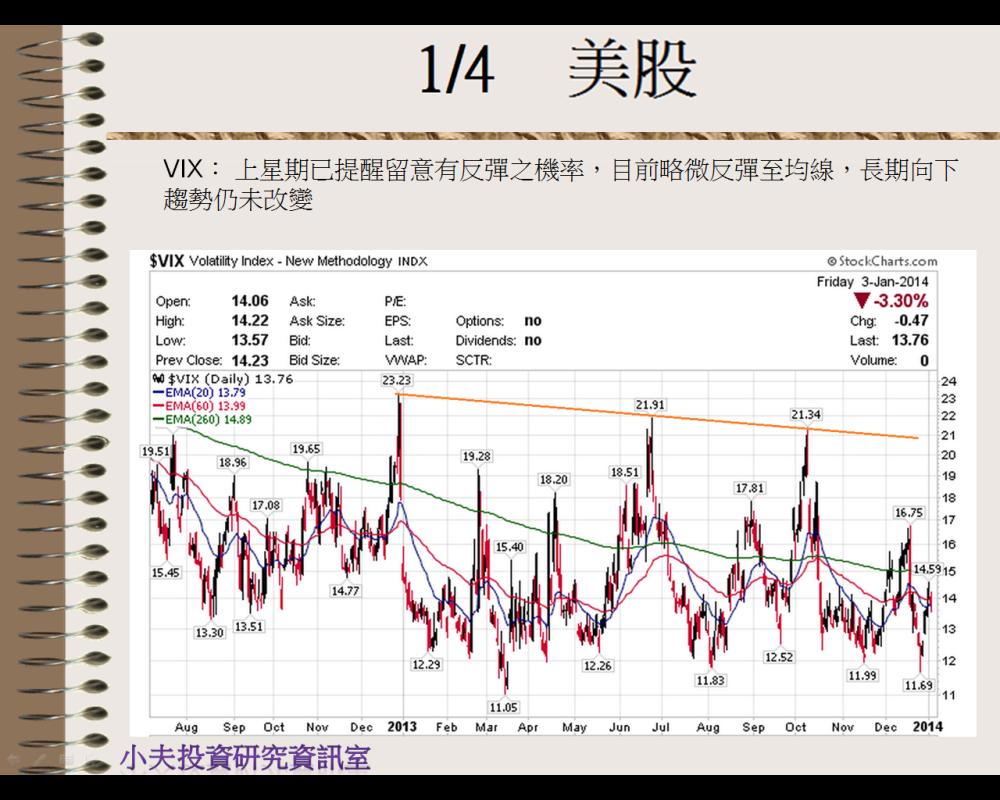 美股-20140104