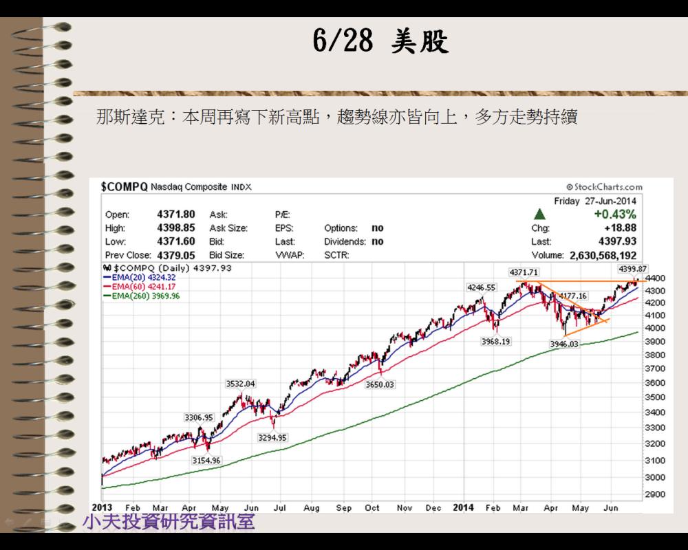 美股-20140628_02