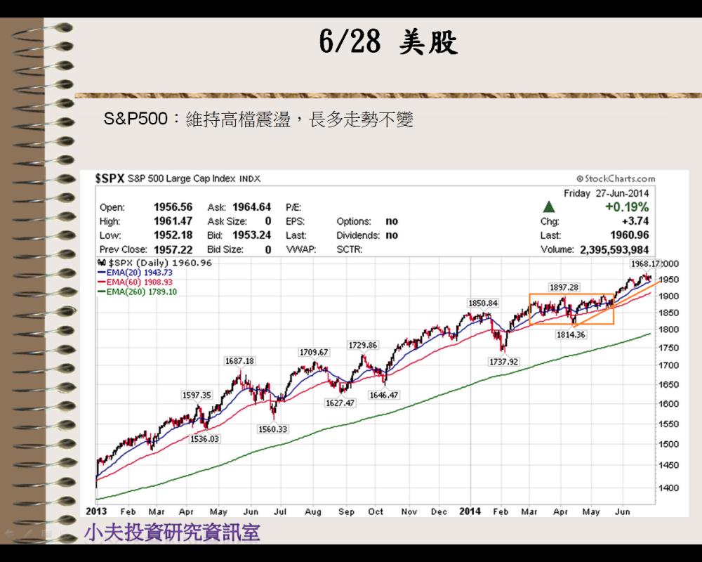 美股-20140628_03