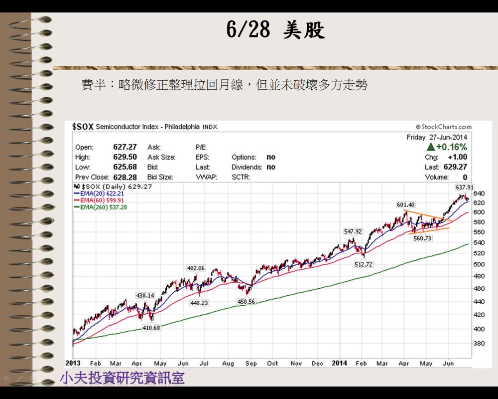 美股-20140628_04