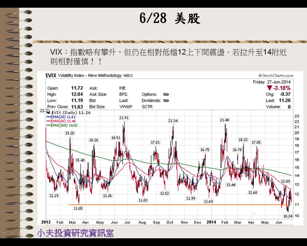 美股-20140628_05