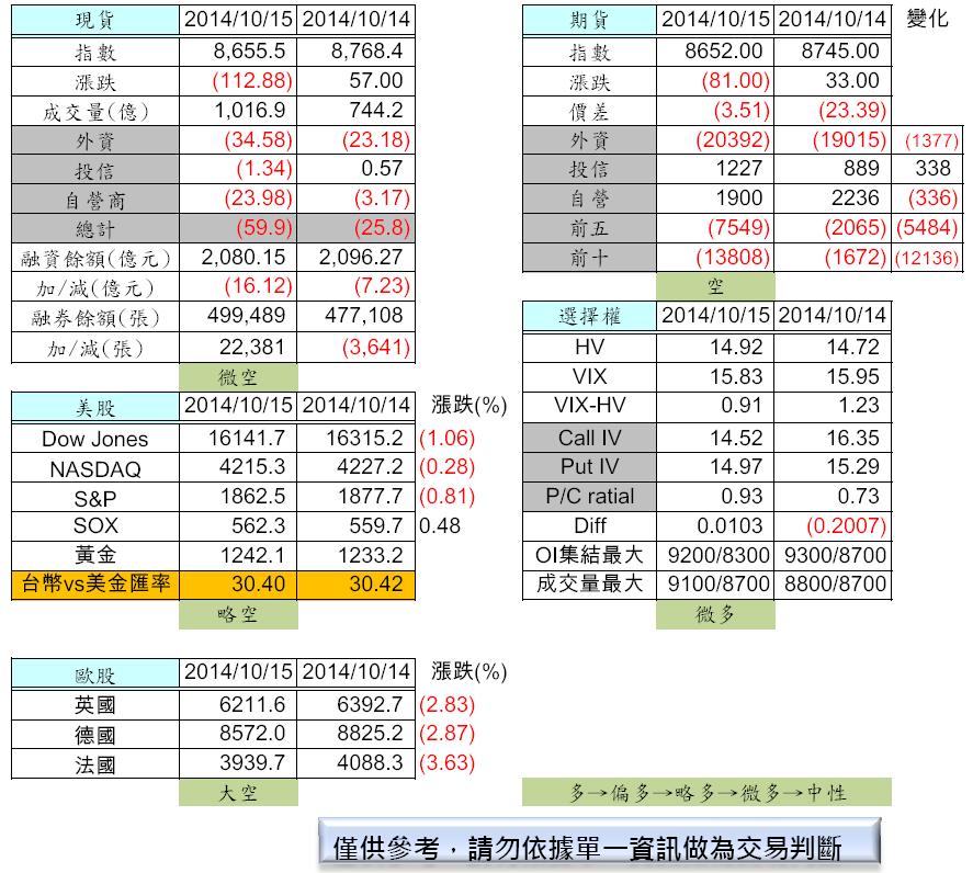 10/16  盤前分析_02